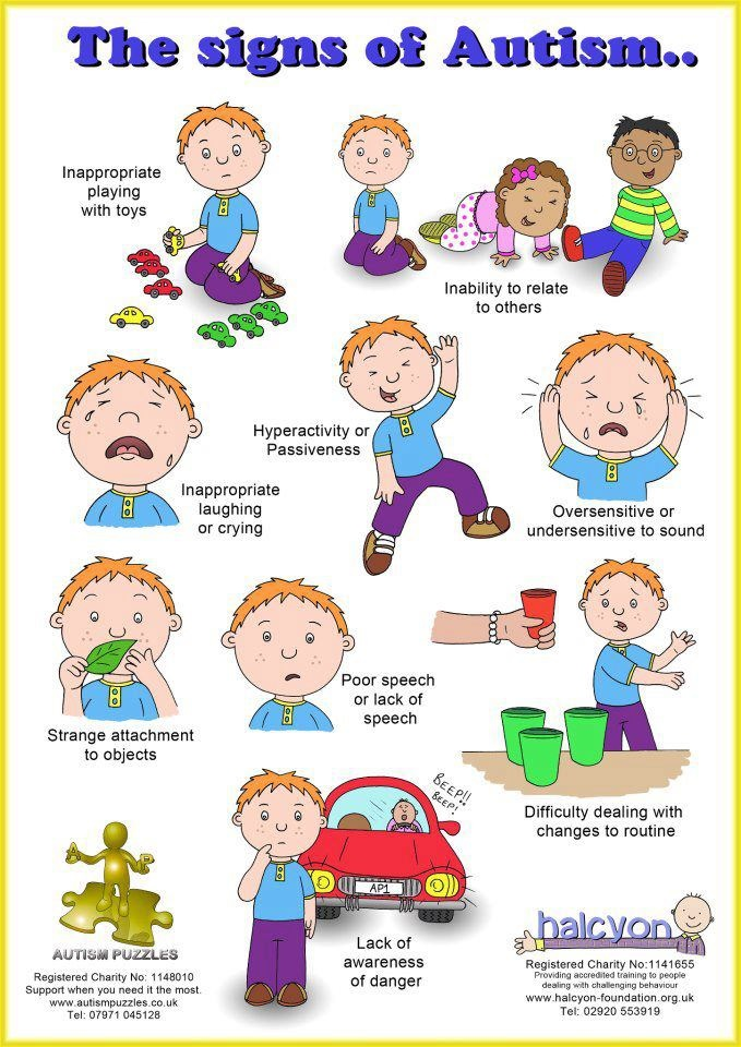 Autism among preschool children and the interventions to help them