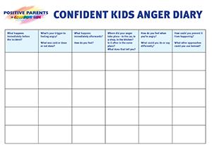 Anger Diary
